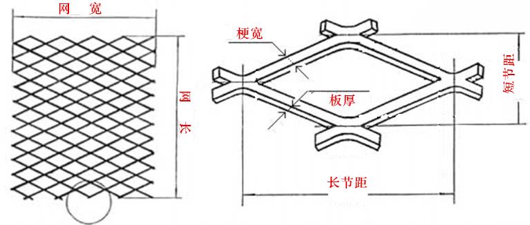 钢板网规格示意图